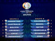 Conheça os dois grupos da Copa América 2020. AFP