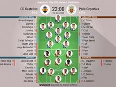 Onces del Castellón-Peña Deportiva del 'play off' de ascenso a Segunda. BeSoccer