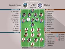 Alineación del Kawasaki Frontale-Chelsea de pretemporada 2019-20. BeSoccer