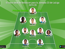 El once ideal de BeSoccer para la Jornada 23 de LaLiga 2019-20. BeSoccer