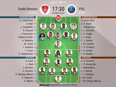 Onces confirmados del Brest-PSG. BeSoccer