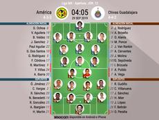 Alineaciones confirmadas del América-Chivas del Apertura 2019. BeSoccer