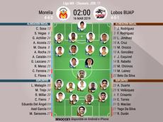 Alineaciones confirmadas del Morelia-Lobos BUAP. Be Soccer