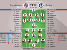 Onces confirmados del Bayern-Chelsea. BeSoccer