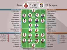 Onces confirmados del Girona-Cartagena. BeSoccer