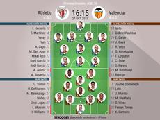 Onces confirmados del Athletic-Valencia. BeSoccer