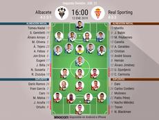 Alineaciones confirmadas de Albacete y Real Sporting. BeSoccer