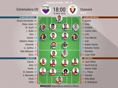 Alineaciones confirmadas del Extremadura-Osasuna. BeSoccer