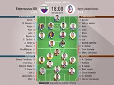 Alineaciones confirmadas de Extremadura y Rayo Majadahonda. BeSoccer
