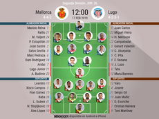 Alineaciones confirmadas de Mallorca y Lugo. BeSoccer