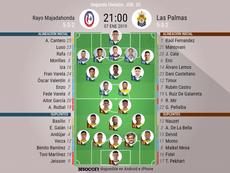 Alineaciones confirmadas de Rayo Majadahonda y Las Palmas. BeSoccer