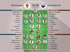 Alineaciones confirmadas de Real Zaragoza y Extremadura. BeSoccer