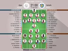 Alineaciones confirmadas del Ajax-Getafe. BeSoccer