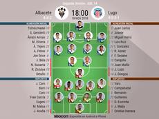 Alineaciones confirmadas del Albacete-Lugo. BeSoccer