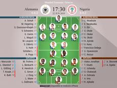 Onces del Alemania-Nigeria. BeSoccer