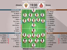 Alineaciones confirmadas del Almería-Girona. BeSoccer