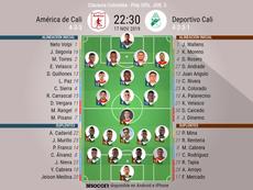 Onces confirmados del América de Cali-Deportivo Cali. BeSoccer