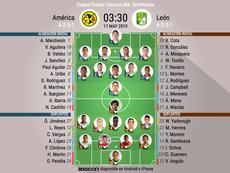 Alineaciones confirmadas del América-León. BeSoccer