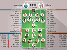 Alineaciones confirmadas del Argentina-México. BeSoccer