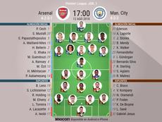 Alineaciones confirmadas del Arsenal-City de la Jornada 1 de la Premier 2018-19. BeSoccer
