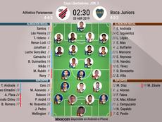 Alineaciones confirmadas del Athletico Paranaense-Boca Juniors. BeSoccer
