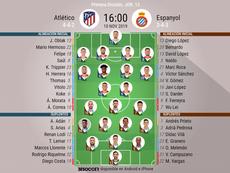 Onces del Atleti-Espanyol. BeSoccer