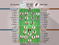 Alineaciones confirmadas del Atlético Tucumán-River Plate. BeSoccer