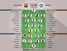 Alineaciones confirmadas del Barcelona-Getafe. BeSoccer