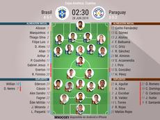 Alineaciones confirmadas del Brasil-Paraguay de la Copa América 2019. BeSoccer