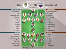 Alineaciones confirmadas del Cádiz-Extremadura de la Jornada 41. BeSoccer