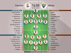 Onces del Deportivo-Málaga. BeSoccer