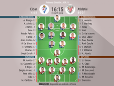 Onces confirmados del Eibar-Athletic. BeSoccer