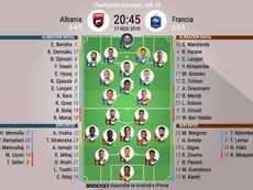 Alineaciones confirmadas del Albania-Francia. BeSoccer