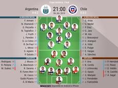 Onces confirmados del Argentina-Chile. BeSoccer