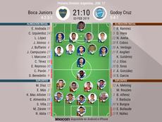 Onces confirmados de Boca Juniors-Godoy Cruz. BeSoccer