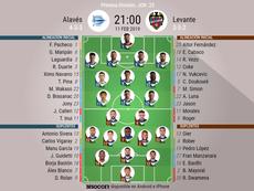 Onces confirmados del Alavés-Levante. BeSoccer