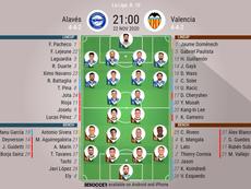 Onces confirmadas del Alavés-Valencia. BeSoccer