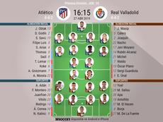 Onces confirmados del Atlético-Valladolid. BeSoccer