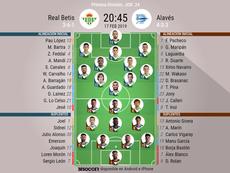 Onces confirmados del Betis-Alavés. BeSoccer