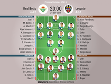 Onces confirmados del Betis-Levante. BeSoccer