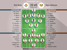 Onces confirmados del Betis-Rayo. BeSoccer