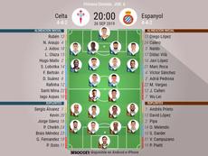 Onces confirmados del Celta-Espanyol. BeSoccer