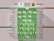 Onces iniciales del Eibar-Barcelona de la última jornada de LaLiga 2018-19. BeSoccer