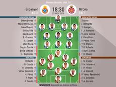 Onces confirmados del Espanyol-Girona. BeSoccer