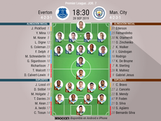 Onces confirmados del Everton-Manchester City. BeSoccer