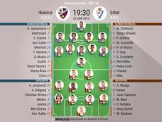 Onces confirmados del Huesca-Eibar. BeSoccer