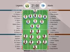 Onces confirmados del Leganés-Alavés. BeSoccer