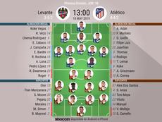 Onces confirmados del Levante-Atlético. BeSoccer