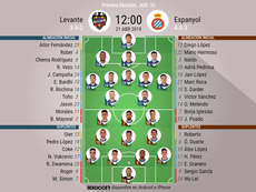 Onces confirmados del Levante-Espanyol. BeSoccer