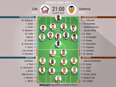 Onces confirmados del Lille-Valencia. BeSoccer